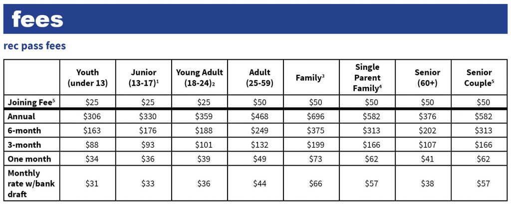 Membership Rates - YWCA Gettysburg & Adams County